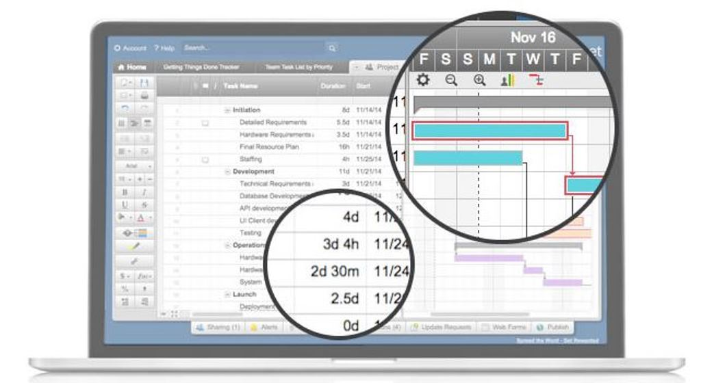 What Smartsheet's latest Product Updates mean to Businesses